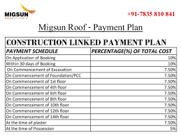Migsun Roof 2 Br Apartments 675 815 Sqft In Raj Nagar