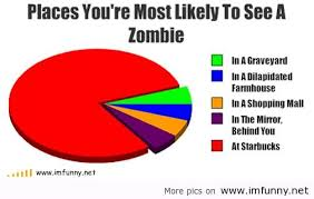 Funny Zombie Memes - sont chart memes see zombie