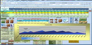 Demand Forecasting Excel Template by Production Planning Scheduling With Excel 4 Demand Drivers