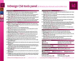 In Design Home App Cheats 30 Cheatsheets U0026 Infographics For Graphic Designers Hongkiat