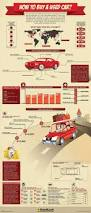 13 best vehicles world in a graph images on pinterest