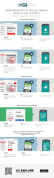 antivirus for android eset