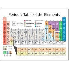 Periodic Table Sr Periodic Table Of The Elements Poster 18x24 U003cul U003e U003cli U003e1 Periodic