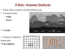 solidification u0026 crystalline imperfections ppt video online download