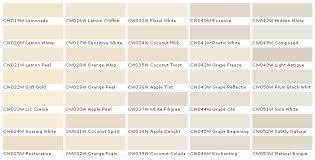 duron exterior paint color chart casanovainterior