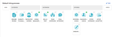 Resume 2 Hire Reviews Hiring Process Smartrecruiters