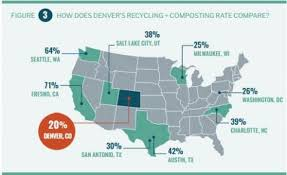 map salt lake city to denver composting how denver can achieve sustainability from the ground