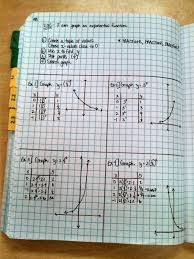 restructuring algebra exponential functions