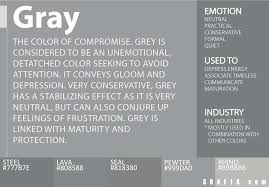 colors meaning color meaning and psychology of red blue green yellow orange