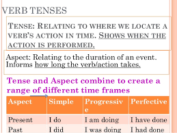 verbs and types of verbs