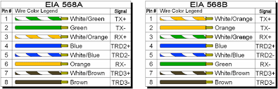 amazing network wire color code chart contemporary electrical