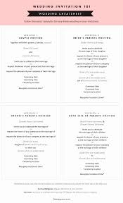 wedding invitations email 10 new casual dinner invitation email davidhowald