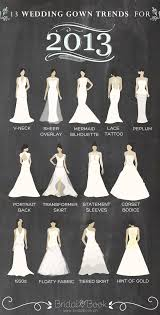 wedding dress styles chart wedding dresses