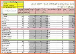 Kitchen Inventory Spreadsheet by 6 Kitchen Inventory Spreadsheet Costs Spreadsheet