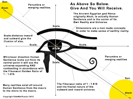 eye of horus explanation tattoo pinterest eye symbols and