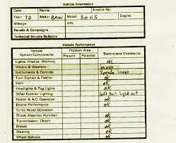 Vehicle Inspection Report Template Free by Appraisals And Inspections Sizing Up A Vehicler Hemmings Daily