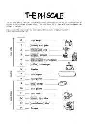 Ph Worksheet Worksheets Ph Scale