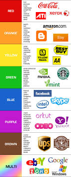 colour meaning connecting illusion brand recognition colour meaning and