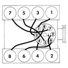 1984 corvette firing order solved firing order digram showing distributor cap and fixya