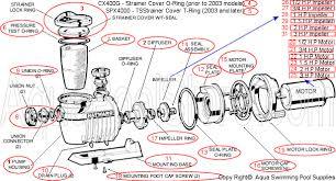 hayward super ii pump motor wiring diagram wiring diagram and