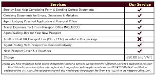 peterborough passport office address uk urgent passports in 4hrs