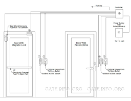 control4 door and intercom system wiring diagram wiring diagram
