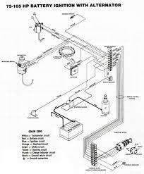 wiring diagram pertronix iii dorman wiring diagram nos wiring