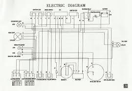 relay diagram 110cc chinese atv wiring diagram 110cc u2022 sharedw org