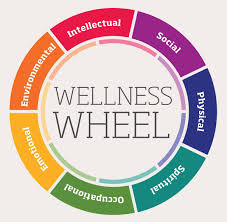 Health And Wellness Worksheets For Wellness Program Sequential Health Llc