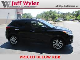 nissan rogue jeff wyler used 2012 hyundai tucson for sale springfield oh
