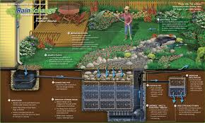 how to design an irrigation system at home decorating idea