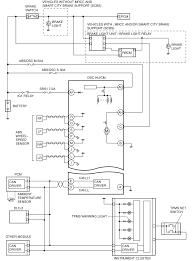 mazda wiring diagram mazda b2200 gauge cluster diagram wiring