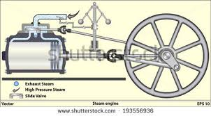 steam engine stock images royalty free images u0026 vectors