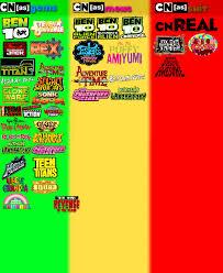 Memes Cartoon Network - matrooko11 s cartoon network judging chart by kirbygame126 on deviantart