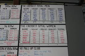 Crossfit Programming Spreadsheet Crossfit Football Workout Program Workout Schedule