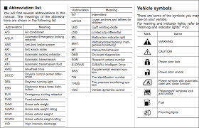 bmw 320i warning symbols list light answers to all your questions