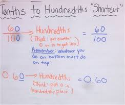 writing decimals as fractions worksheets chapter 9 anchor charts mrs stevenson s rising academic