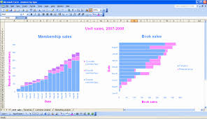 Excel Kpi Dashboard Exles by Stats Entertainment Creating A Kpi Dashboard Debbidoo