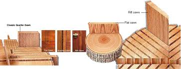 is quarter sawn wood more expensive sawing methods american hardwood information center