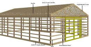 Pergola Blueprints by Wood Pole Barn Plans Free Barn Decorations