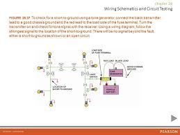 wiring schematics and circuit testing ppt video online download