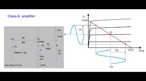 Transformer Coupled Transistor Amplifier Schematic Class A Amplifiers Youtube