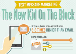 Text Message 2014 - infographic text message marketing the new kid on the block