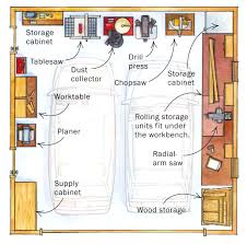 Shop Floor Plan Bedroom Fetching Two Bay Detached Garage Plans Tall Doors