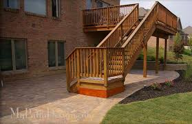 Deck And Patio Design by 20 Patio Under Deck Ideas Electrohome Info