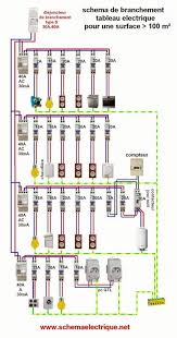 installation electrique cuisine norme electrique cuisine schema installation electrique cuisine ðð
