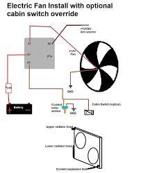 camel electric fan wiring diagram yondo tech