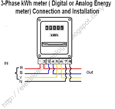 how to wire 3 phase kwh meter electrical technology inside