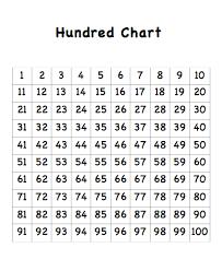 number names worksheets printable number chart 1 100 free