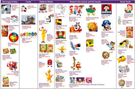 influence of food companies u0027 brand mascots and entertainment